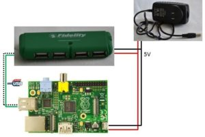 A Power Supply & Self Powered USB Hub for Raspberry Pi – Hackster.io