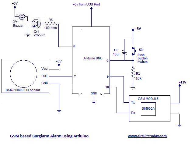 Arduino Burglar Alarm using PIR Sensor with SMS Alarm