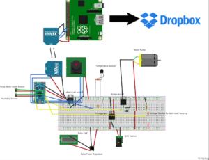 Arduino: SmarDen: Sustainable gardening via Dro… | element14 Community