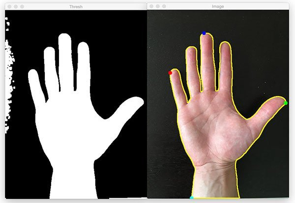 Finding extreme points in contours with OpenCV – PyImageSearch