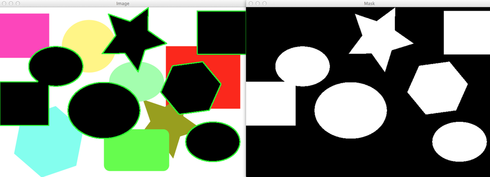 Finding Shapes in Images using Python and OpenCV - PyImageSearch