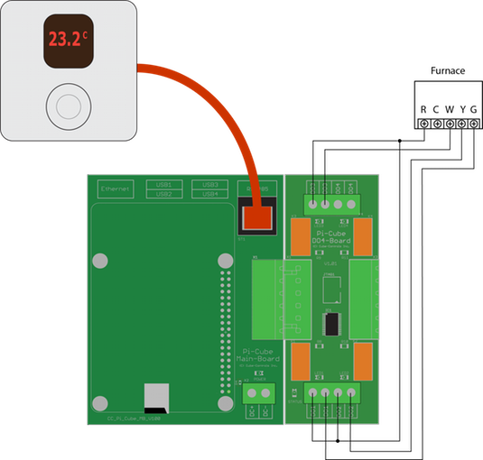 Furnace Controller With Pi-Cubes/Raspberry Pi – Hackster.io