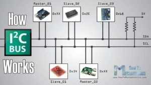 How I2C Communication Works & How To Use It with Arduino