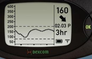 How to interface a Dexcom Diabetes Monitor to your Home Automation System – Home Automatio ...