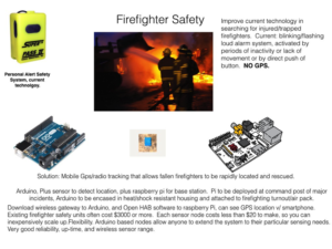 Improving Firefighter Safety with Raspberry Pi and Arduino #piday #raspberrypi @Raspberry_Pi « A ...