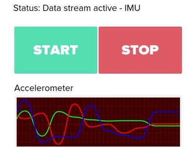 IMU to You! – Hackster.io