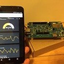 Intel Edison Sensor Dashboard Using Freeboard/Python/Flask (minimal programming necessary)
