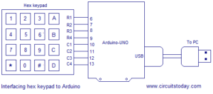 Interfacing hex keypad to arduino.Full circuit diagram, theory and program