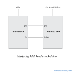 Interfacing RFID with Arduino – How to Read RFID Cards