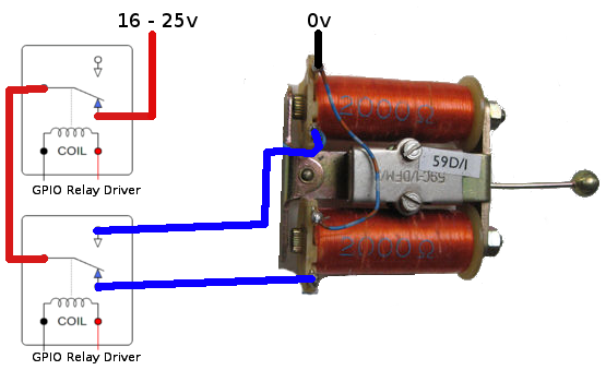 Logic Ethos Ltd :: PiTelephone – Raspberry Pi retro dial phone