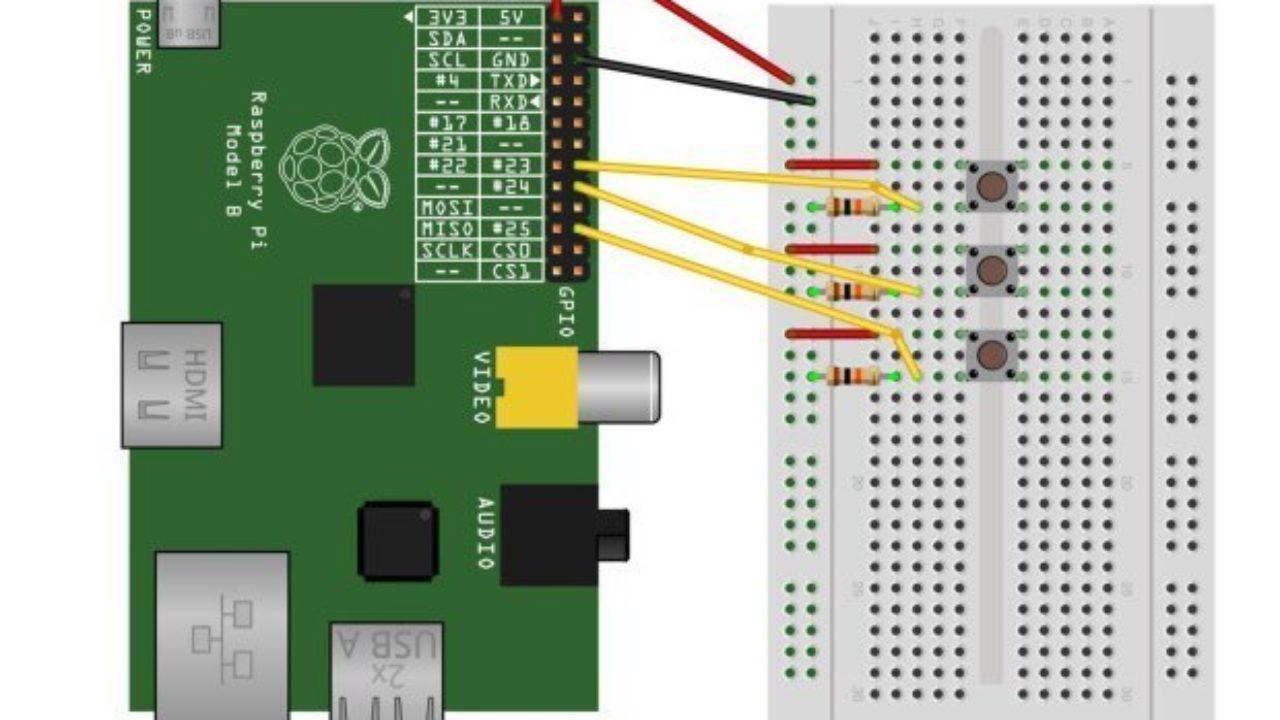 Making a Simple Soundboard with Raspberry Pi | Make: DIY