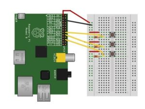 Making a Simple Soundboard with Raspberry Pi | Make: DIY Projects and Ideas for Makers