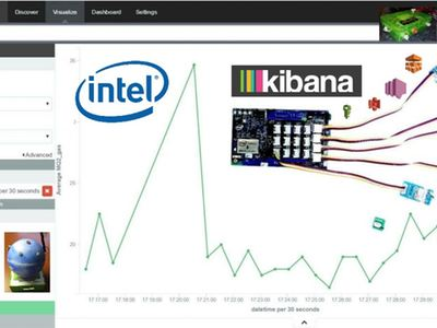 Scalable Intelligent Air Quality Monitoring and Response using intel edison