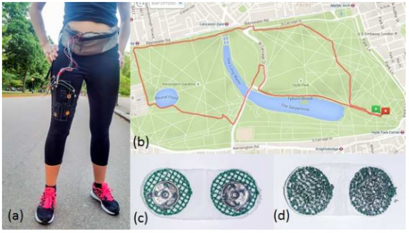 Smart Leggings Sense Fatigued Muscles #WearableWednesday « Adafruit Industries – Makers, hackers ...