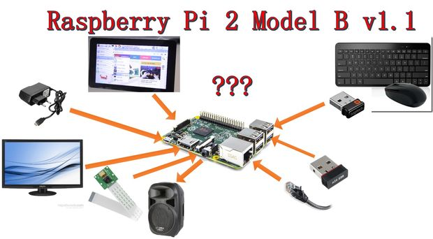 The first usage of Raspberry Pi 2