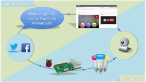 TweetBulb: Tweet to Smart Light Bulbs and Watch on YouTube! – Hackster.io