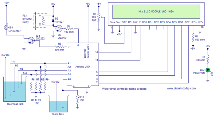 Water level controller using arduino. Water level indicator using arduino