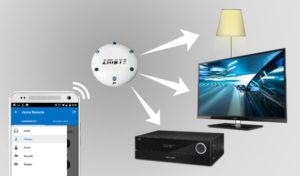 Configuring Home Remote for use with zmote – All