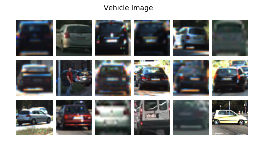 GitHub - upul/CarND-Vehicle-Detection: Vehicle Tracking and