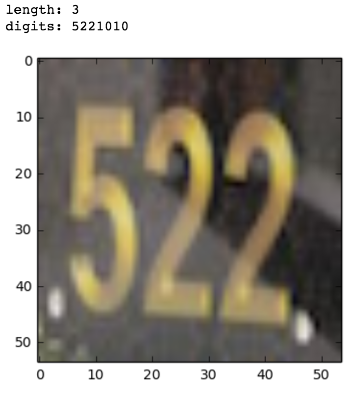 A TensorFlow implementation of Multi-digit Number Recognition from Street View Imagery using Dee ...