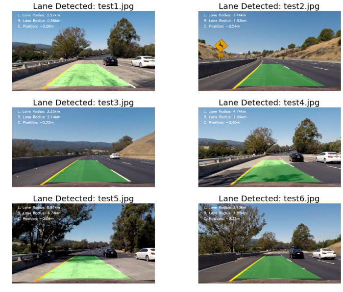 Advanced computer vision with OpenCV, finding lane lines for self-driving cars