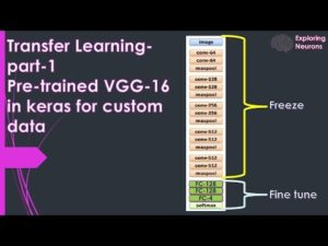 Transfer Learning in Keras for custom data – VGG-16