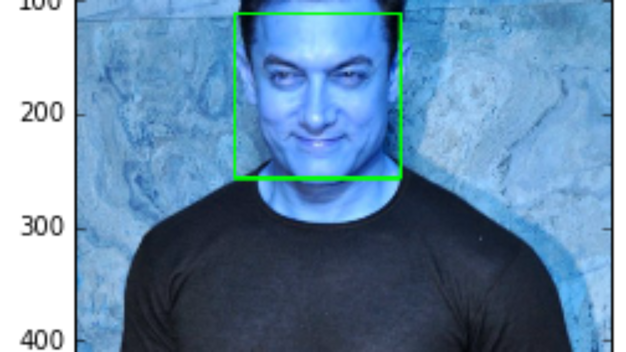 Face recognition with Keras and OpenCV – Above Intelligent