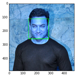 Face recognition with Keras and OpenCV – Above Intelligent (AI)