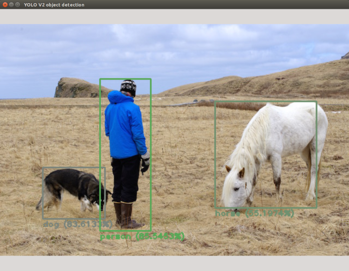 YOLO ROS: Real-Time Object Detection for ROS