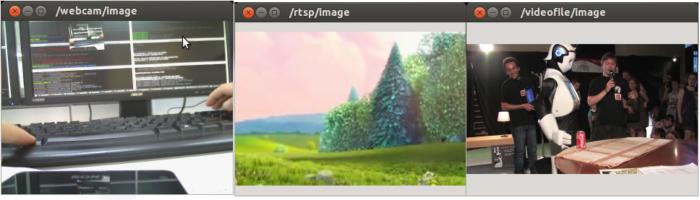 video_stream_opencv – ROS Wiki
