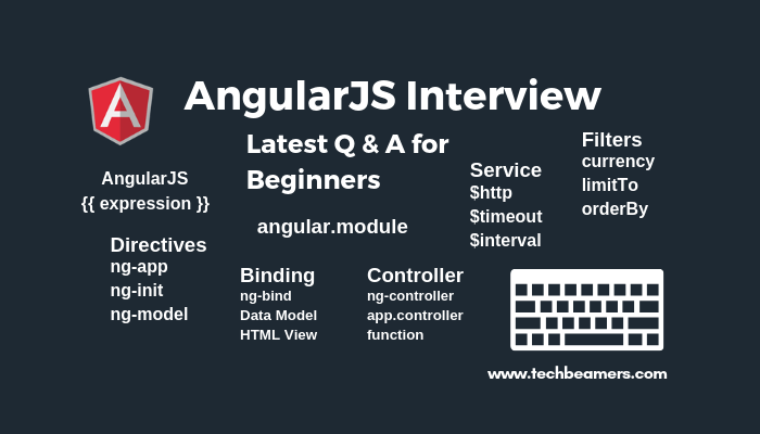 AngularJS Interview Questions and Answers – Recently Updated