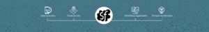 Professional SalesForce Platform Development Services