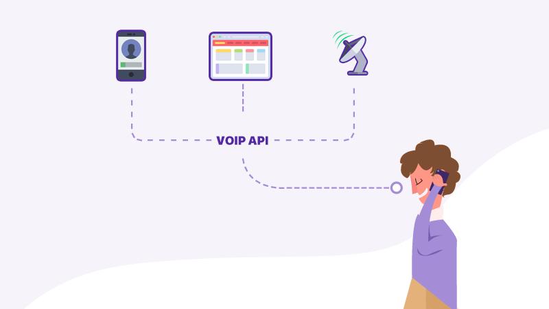 Top VoIP API &  SDK Providers in 2019