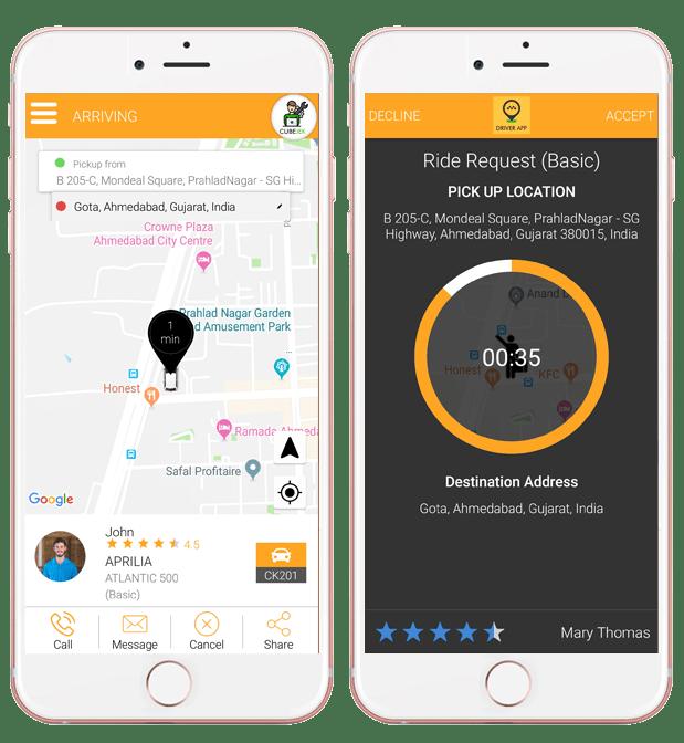 Enjoy level-headed rides with JIMCAB app clone Kenya