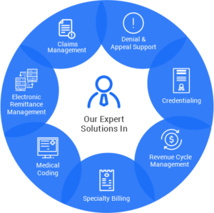 Medical Billing Software Solutions