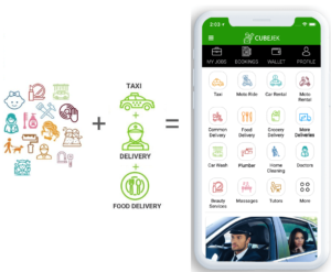 Enjoy boundless services with Gojek clone app