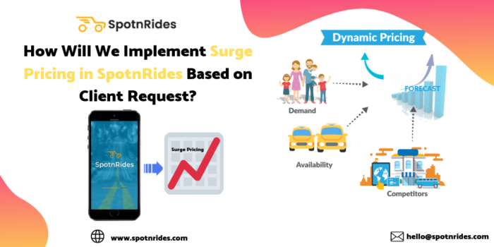 How Will We Implement Surge Pricing in SpotnRides Based on Client Request?   Do you want to know ...