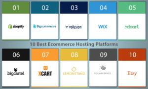 10 Best Ecommerce Hosting Platforms