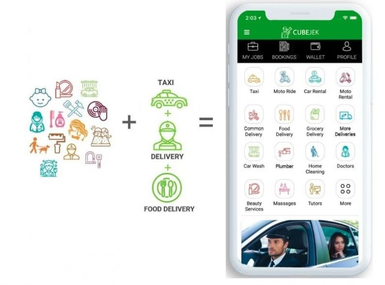 The single app with different services: Gojek clone