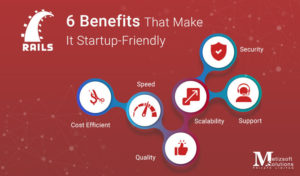 Top 6 Ruby On Rails Benefits That Make It Startup-Friendly