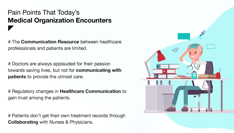 Healthcare Communication Problems And Solutions(2019)