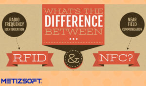 Difference between RFID and NFC System: RFID Vs NFC