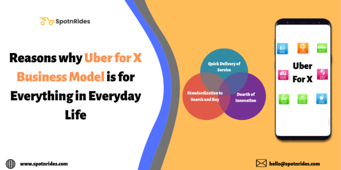What is the Reason Behind the Success of Uber for X Business Model?- SpotnRides