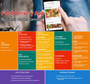 Food Delivery Mobile App Development Cost & Features  Explore diverse aspects of food delive ...