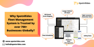 Why it is Apt for you to Use SpotnRides Fleet Management Software? – SpotnRides
