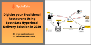 How to Digitize Traditional Restaurant Business Using SpotnEats Hyperlocal Delivery App Solution?