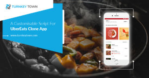 How Partnering With a Food Delivery App Benefits?