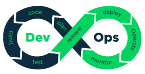 CrowdforApps : Blog -Why Your Business Needs a DevOps Engineer