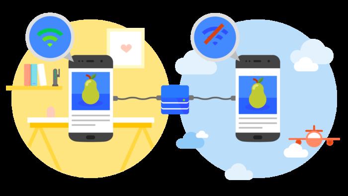 CrowdforApps : Blog -Importance of Progressive Web Apps in 2019
