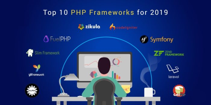 CrowdforApps : Blog -Top 10 PHP Frameworks for Web Development